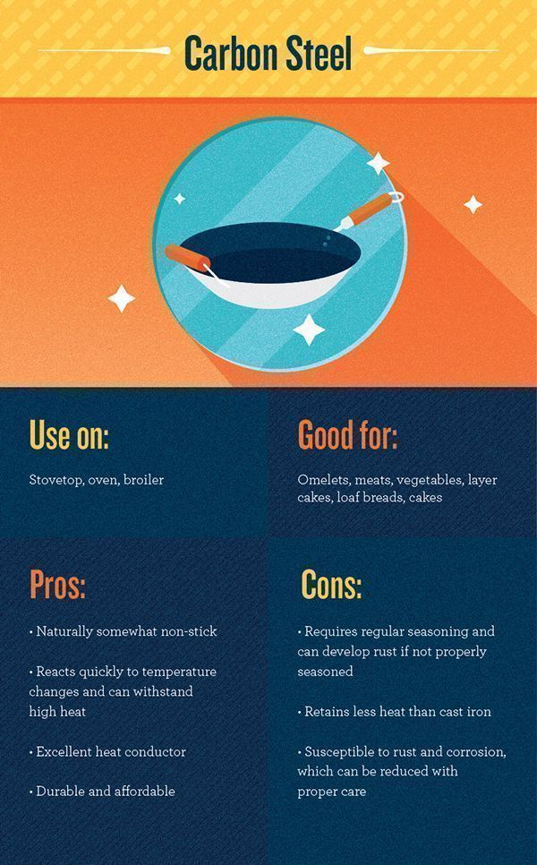 Infographic Your Guide To 10 Cookware Types